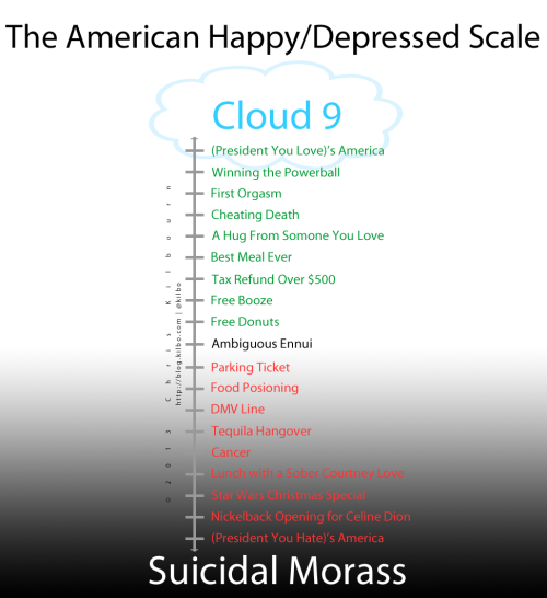 Happy-Depressed-Scale